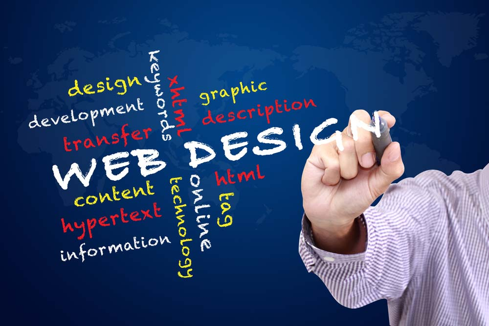 custom website design picture